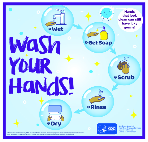 Covid19 - Wash your hands